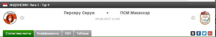Прогноз на футбол на матч Персеру - ПСМ