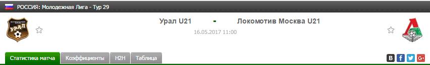 Прогноз на футбол на матч Урал Ю21 - Локомотив Ю21