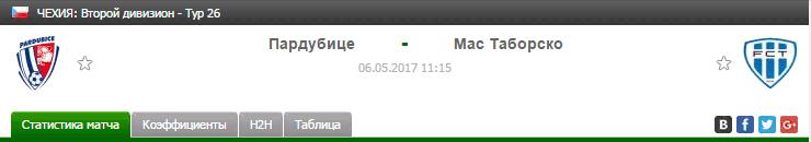 Прогноз на футбол на матч Пардубице - Мас Таборско