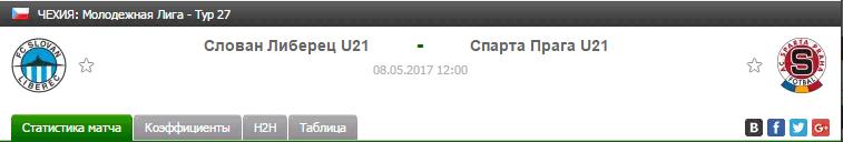 Прогноз на футбол на матч Слован Ю21 - Спарта Ю21