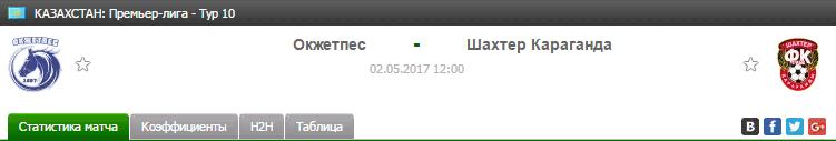 Прогноз на футбол на матч Окжетпес - Шахтер