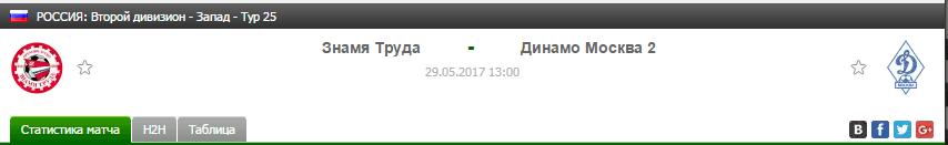 Прогноз на футбол на матч Знамя Труда - Динамо Москва 2