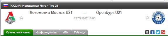 Прогноз на футбол на матч Локомотив Ю21 - Оренбург Ю21