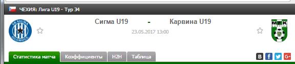 Прогноз на футбол на матч Сигма Ю19 - Карвина Ю19