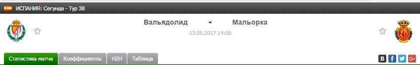 Прогноз на футбол на матч Вальядолид - Мальорка