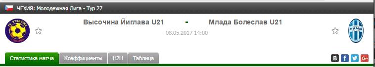 Прогноз на футбол на матч Высочина Ю21 - Млада Ю21