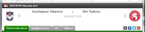 Прогноз на футбол на матч Альбирекс - Янг Лайонз