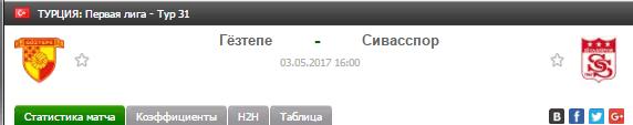 Прогноз на футбол на матч Гёзтепе - Сивасспор