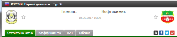 Прогноз на футбол на матч Тюмень - Нефтехимик