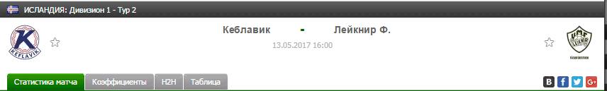 Прогноз на футбол на матч Кеблавик - Лейкнир