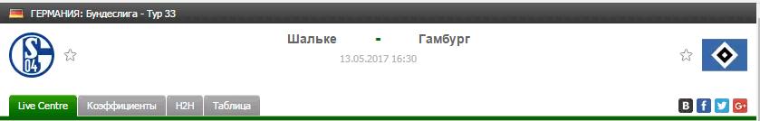 Прогноз на футбол на матч Шальке - Гамбург