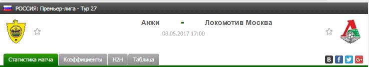 Прогноз на футбол на матч Анжи - Локомотив Москва