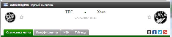 Прогноз на футбол на матч ТПС - ХАКА