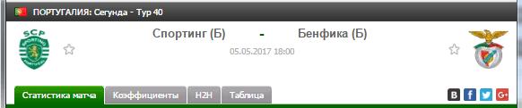 Прогноз на футбол на матч Спортинг (Б) - Бенфика (Б)