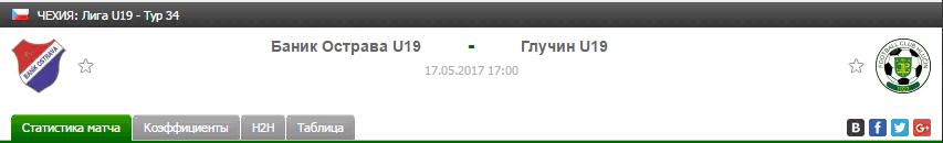 Прогноз на футбол на матч Баник Ю19 - Глучин Ю19