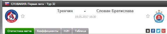 Прогноз на футбол на матч Тренчин - Слован