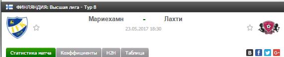 Прогноз на футбол на матч Мариехам - Лахти
