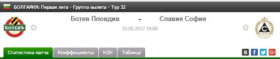Прогноз на футбол на матч Ботев - Славия