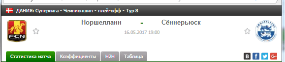 Прогноз на футбол на матч Норшелланн - Сённерьюск