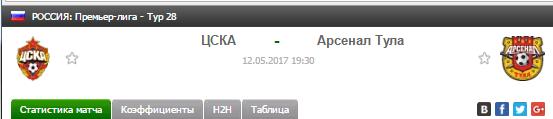 Прогноз на футбол на матч ЦСКА - Арсенал Тула
