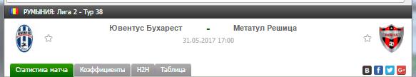 Прогноз на футбол на матч Ювентус - Металул