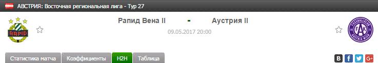Прогноз на футбол на матч Рапид 2 - Аустрия 2