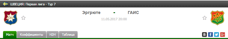 Прогноз на футбол на матч Эргрюте - ГАИС
