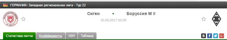 Прогноз на футбол на матч Сиген - Боруссия М2