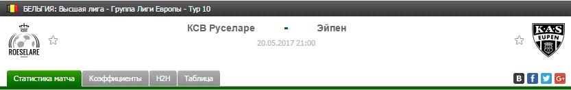 Прогноз на футбол на матч Руселаре - Зйпен