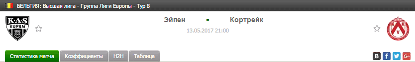 Прогноз на футбол на матч Зйпен - Кортрейк