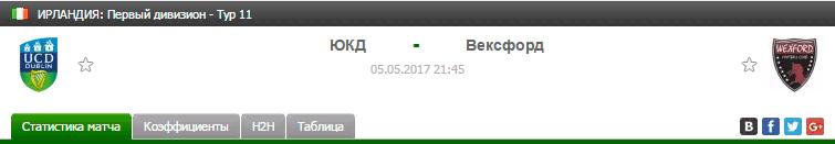 Прогноз на футбол на матч ЮКД - Весфорд