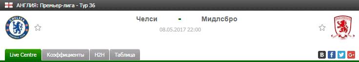 Прогноз на футбол на матч Челси - Миблсбро