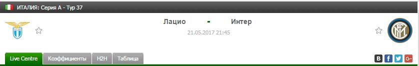 Прогноз на футбол на матч