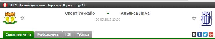 Прогноз на футбол на матч Спорт Уанкайо - Альянса