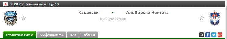 Прогноз на футбол на матч Кавасаки - Альбирекс