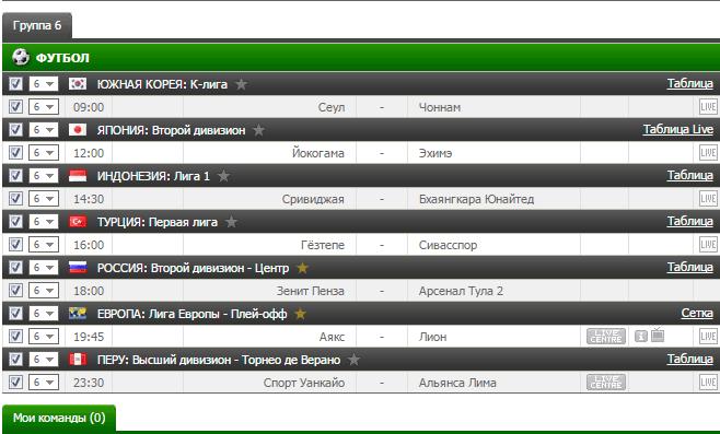 Бесплатный футбольный прогноз на 3.05.2017