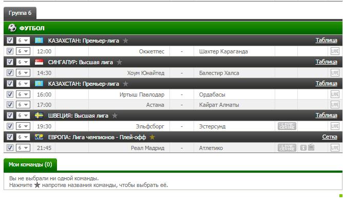 Бесплатный футбольный прогноз на 2.05.2017