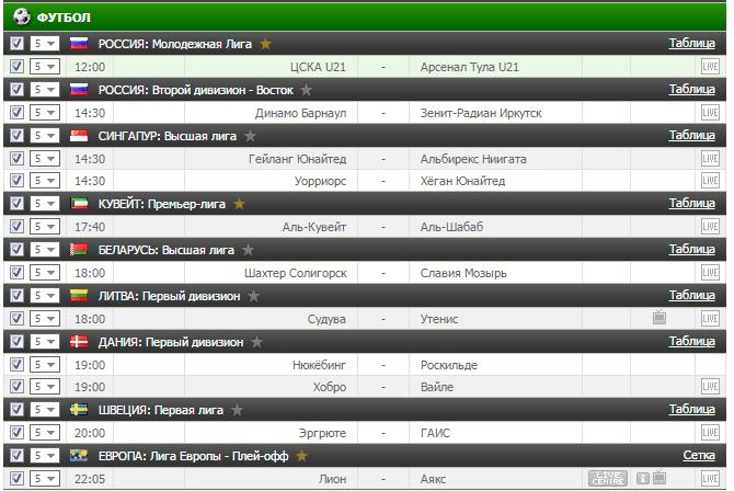 Бесплатный футбольный прогноз на 11.05.2017