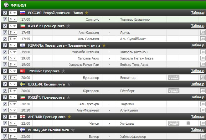 ⚽⚽  Лучший кэф на матч в бк Париматч - самой надежной бк России 22 года!  Зарегистрируйся по ссылке ниже и начинай выигрывать уже сейчас! 👉👉https://vk.cc/6tz91F