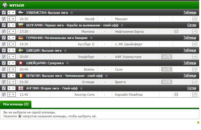 Бесплатный футбольный прогноз на 18.05.2017