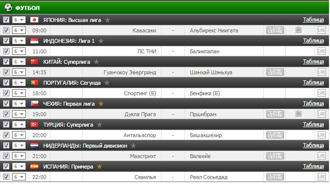 Бесплатный футбольный прогноз на 5.05.2017