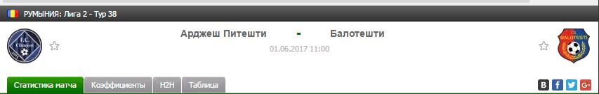 Прогноз на футбол на матч Арджеш - Балотешти