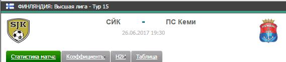 Прогноз на футбол на матч СЖК - Пс Кеми