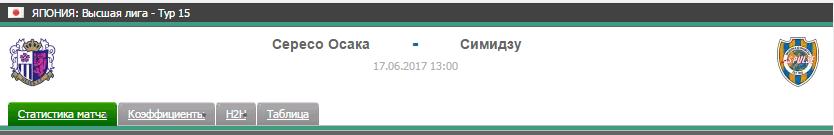 Прогноз на футбол на матч Осака - Симидзу