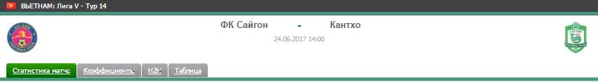 Прогноз на футбол на матч Сайгон - Кантхо