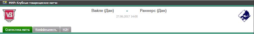Прогноз на футбол на матч Вайле - Раннерс