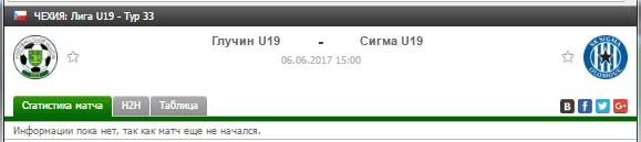 Прогноз на футбол на матч Глучин Ю19 - Сигма Ю19