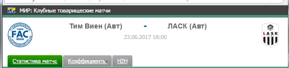 Прогноз на футбол на матч Тим Виен - ЛАСК