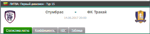 матч ставки Стумбрас Тракай на