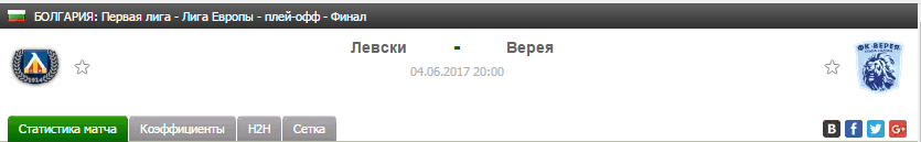 Прогноз на футбол на матч Левски - Верея